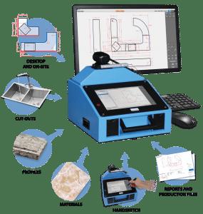 Proliner CT software: editar y finalizar Mediciones En las obras