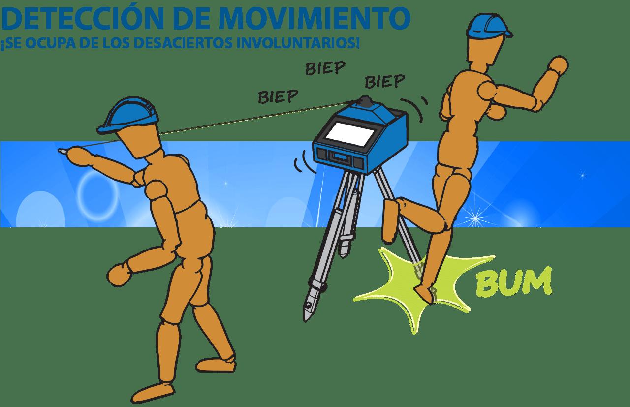Prodim Proliner - Deteccion de Movimiento