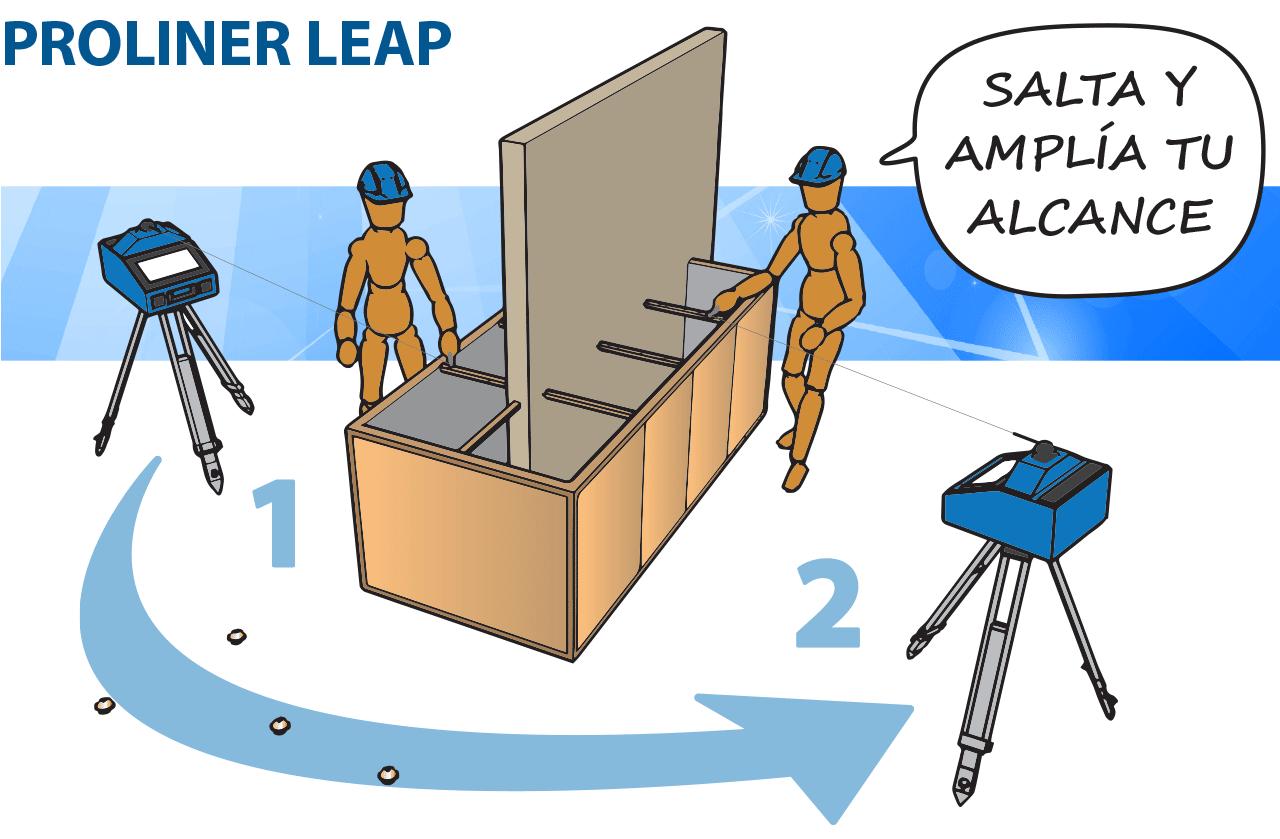 Prodim Proliner Leap - Salta y amplía tu alcance